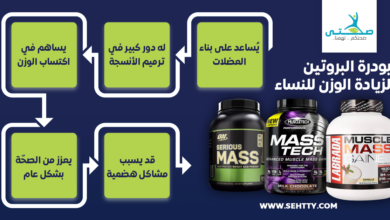 بودرة البروتين لزيادة الوزن للنساء