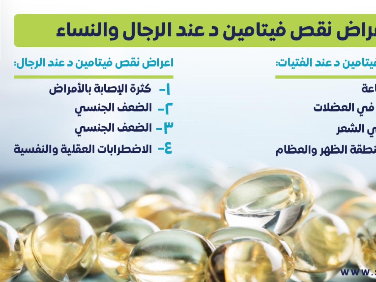 أهم اعراض نقص فيتامين د عند الرجال والنساء ونصائح للوقاية صحتي