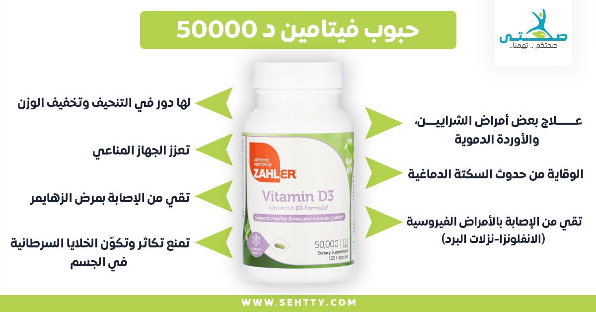 حبوب فيتامين د 50000