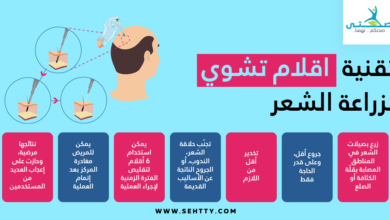 تقنية اقلام تشوي لزراعة الشعر